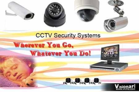 Tattoo kits, Tattoo Guns, Hid Kits, Hid Headlights, CCTV Security Systems, Surveillance Cameras, Projectors And Obd Scanners At Very Competitive Prices
